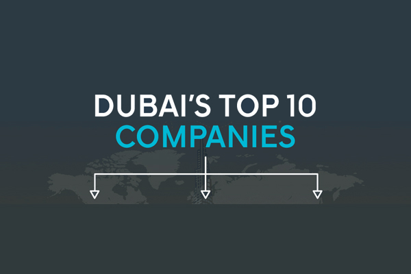 Top 10 Companies of Dubai   FAR Consulting Middle East